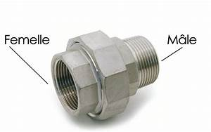 Dimension Raccord Plomberie : flexibles de douche tout savoir sur les diam tres raccords longueurs mati res ~ Melissatoandfro.com Idées de Décoration