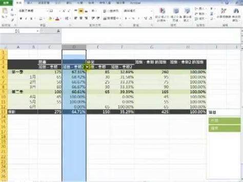 Or Exle by Excel 2010樞紐分析表範例 中文說明