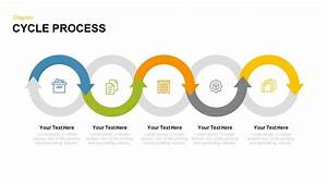 Cycle Process Powerpoint Template And Keynote Diagram