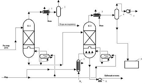 Как сжижают природный газ?— 2 answers