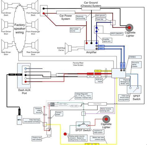 2003 mitsubishi eclipse wiring harness 38 wiring diagram