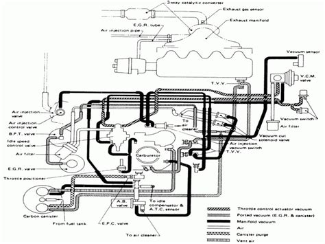wiring diagram for 1988 nissan 300zx imageresizertool