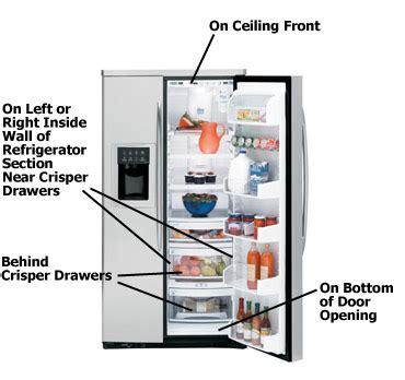applianceserialnumberbreakdown