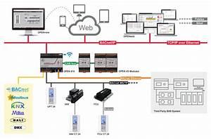 Products  U2013 Deos Controls Americas Inc