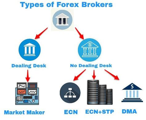 forex trading platform providers forex trading platform providers