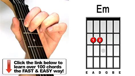 How to play em chord on guitar
