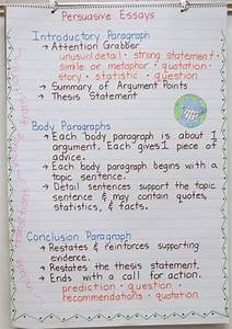 easy expository essay topics english and creative writing swansea body language in creative writing