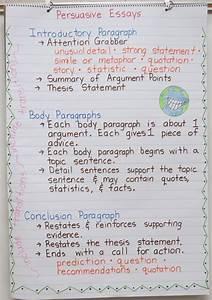 Parts Of A Persuasive Essay Language Arts Anchor Charts
