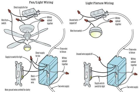Replacing Ceiling Fan Light With Regular Fixture