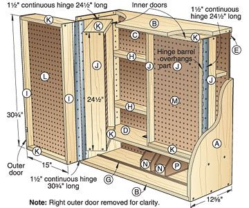 woodworking plans   top wood plans
