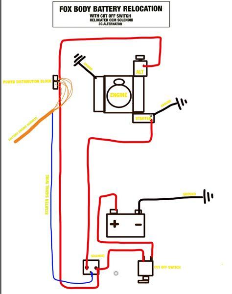 battery master switch wiring diagram webtor me
