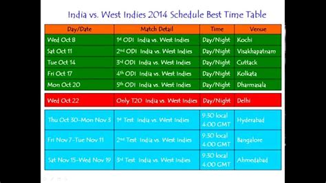 India Vs. West Indies 2014 Schedule Best Time Table Flowchart Kalkulator C++ Diagram Computer Science Creator Open Source Maker Python Code Flow Chart Website Into Pseudocode Software Free Download