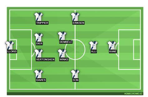 Tottenham Hotspur vs Stoke City: Match Preview ...
