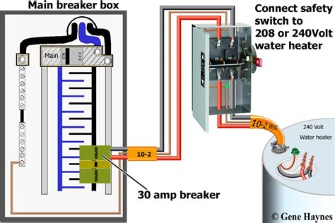 electric water heater fuse box water fuse box wiring