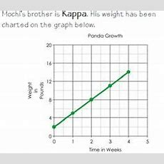 Mathematical Functions On Pinterest  Algebra, Watches And Sorting Activities
