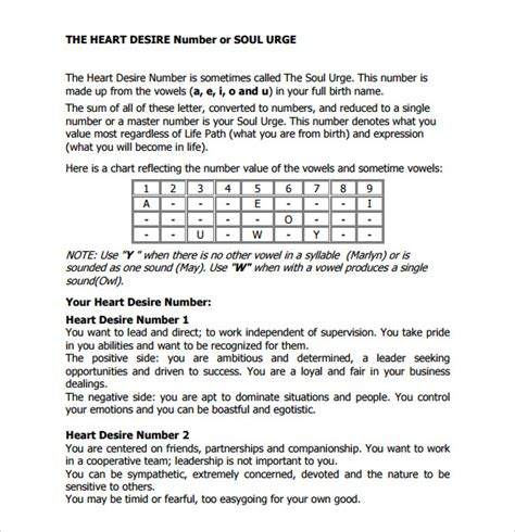 numerology chart templates    sample