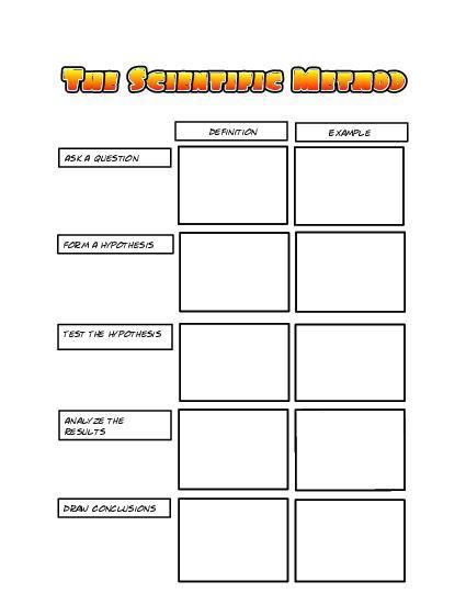 scientific method fill in the blank worksheet worksheets