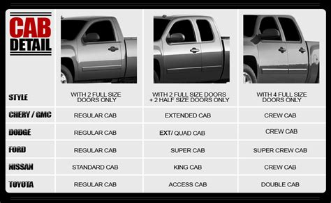 Difference Between A Chevy Double Cab And Crew Cab   Autos