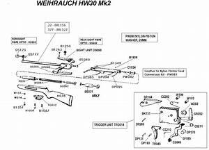Hw30 Weihrauch