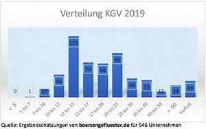 Kgv Berechnen Aktien : gro e kgv umstellung 546 aktien neu bewertet boersengefluester ~ Themetempest.com Abrechnung