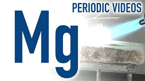 magnesium periodic table magnesium periodic table of