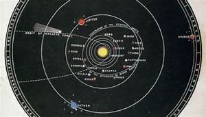 The Two Forces That Keep the Planets in Motion Around the ...