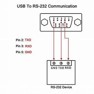 Image Result For Serial Port Pins Usb  With Images