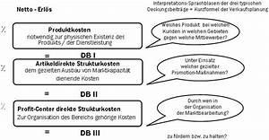 Deckungsbeitrag Rechnung : deckungsbeitragsrechnung controllingwiki ~ Themetempest.com Abrechnung