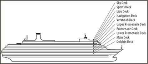 oosterdam deck plans travelocity ms zaandam deck plans