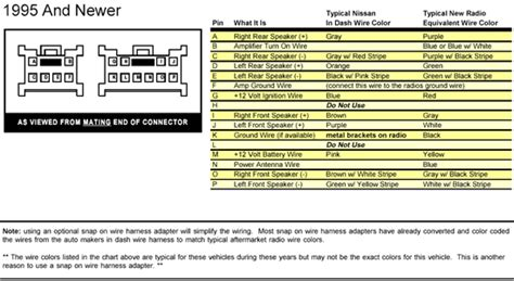 solved nissan vanette wiring diagram  radio  colour