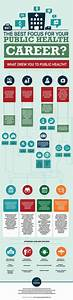 Public health Career and Infographic education on Pinterest