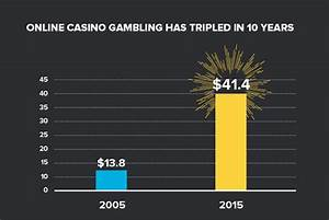 How Online Slot Machines are Created