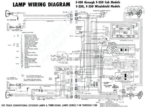 Dodge 2500 Dome Light Wiring Diagram by 2003 Dodge Ram 2500 Trailer Wiring Diagram