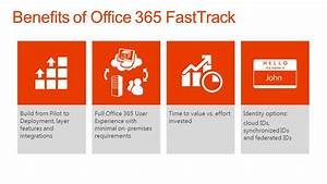 Office 365 Deployment FastTrack Overview Ppt Download