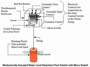 Using Micro Switch For Mechanically Actuated Water Level Detection Float Switch