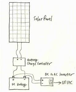 Daily Survival  A Basic Solar Power System Description And