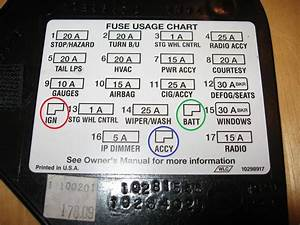 87 Camaro Fuse Panel Diagram