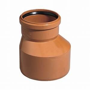 Lattenrost Einstellen 80 Kg : reduktion kg pvc 125 110 marley marley varem rker ~ Markanthonyermac.com Haus und Dekorationen