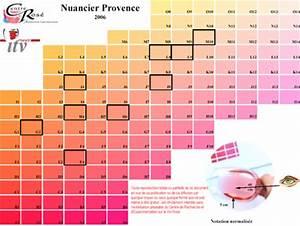 Couleur Complémentaire Du Rose : couleurs des vins ros s de provence ~ Zukunftsfamilie.com Idées de Décoration