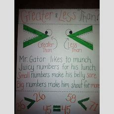 Greater Than Or Less Than!  Kinderland Collaborative  Pinterest  Math, Anchor Charts And Chart