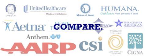 medicare supplement blog medicare supplement insurance
