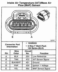 I Need The 2 Wire Color  Code Layout For A 2003 Hummer H2
