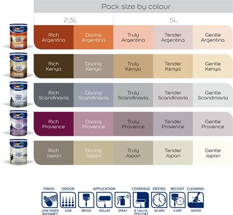 dulux colours of the world huis idees paint colors