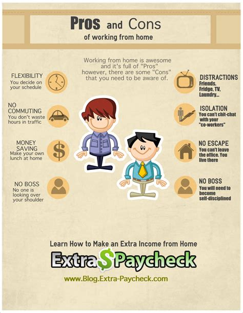 pros and cons of working from home pros and cons of working from home paycheck
