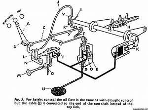 david brown 990 wiring diagram imageresizertoolcom With case david brown 885 tractor david brown 990 wiring diagram case david