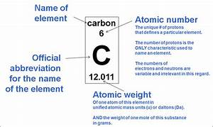 Earthguide Online Classroom Reading The Periodic Table