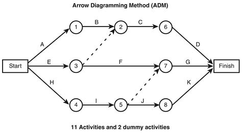 aoa diagram draw wiring diagram
