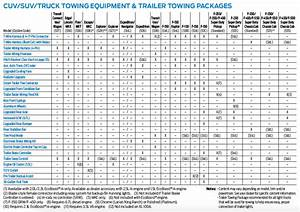 2017 3 5 Ecoboost Towing Capacity - Page 2