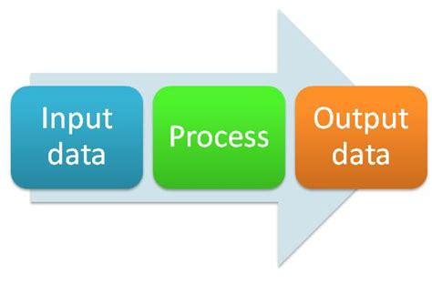 data input computer technology