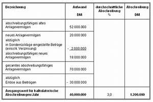 Kaufpreis Eigentumswohnung Berechnen : herstellungskosten geb ude berechnen h user immobilien bau ~ Themetempest.com Abrechnung